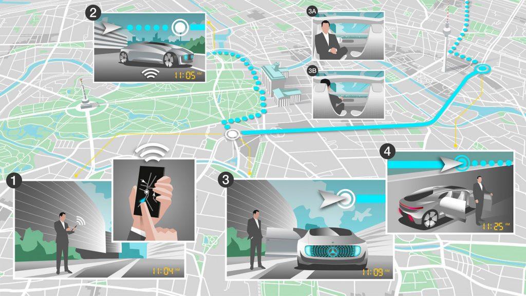Mercedes-Benz - Daimler AG – Autonomes Fahren // Mercedes-Benz