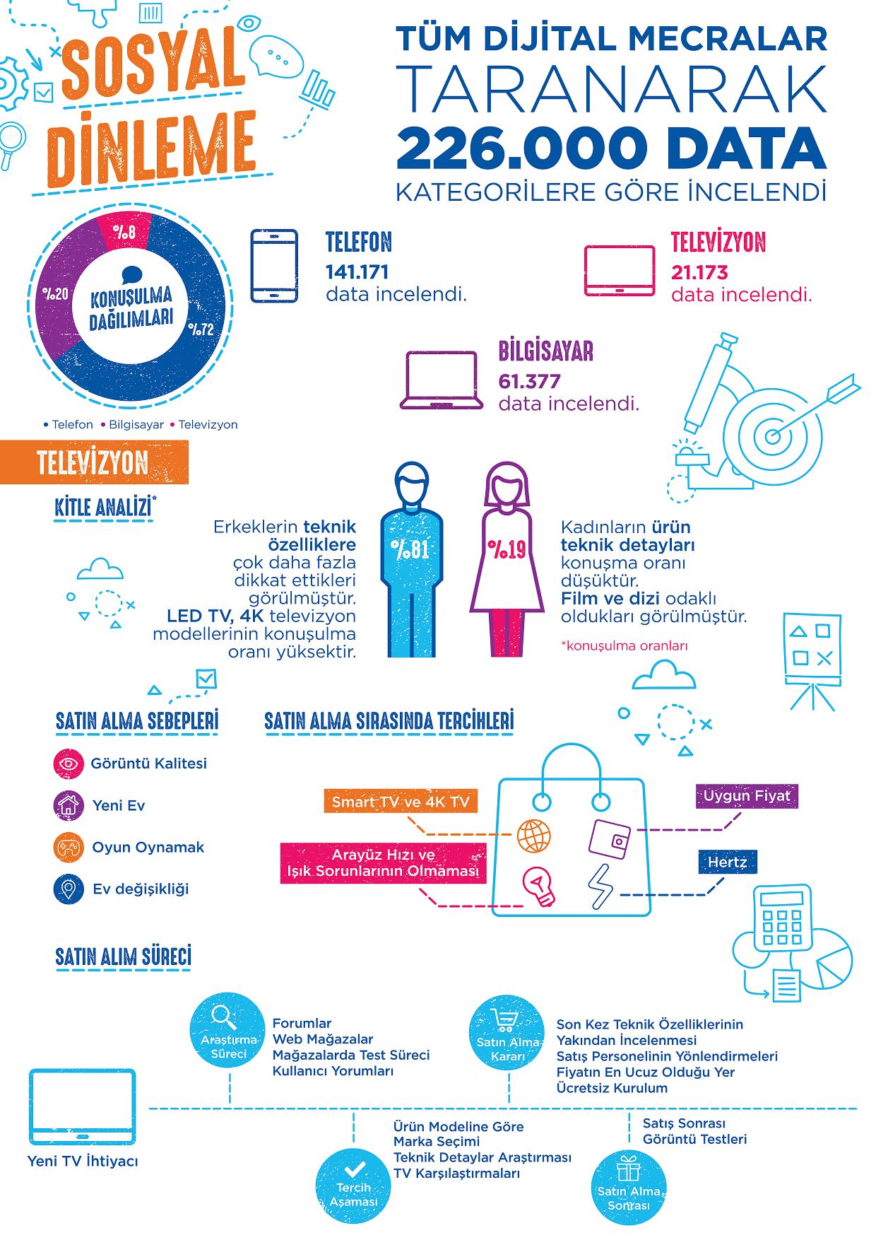 Teknosa_infographic_1