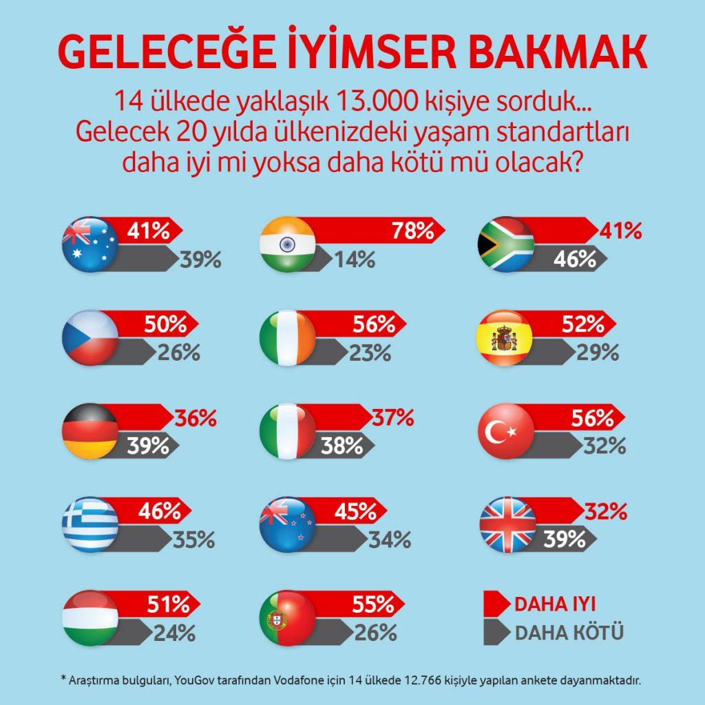 1507284807_Gelecek_Arastirmas___Infografik_1