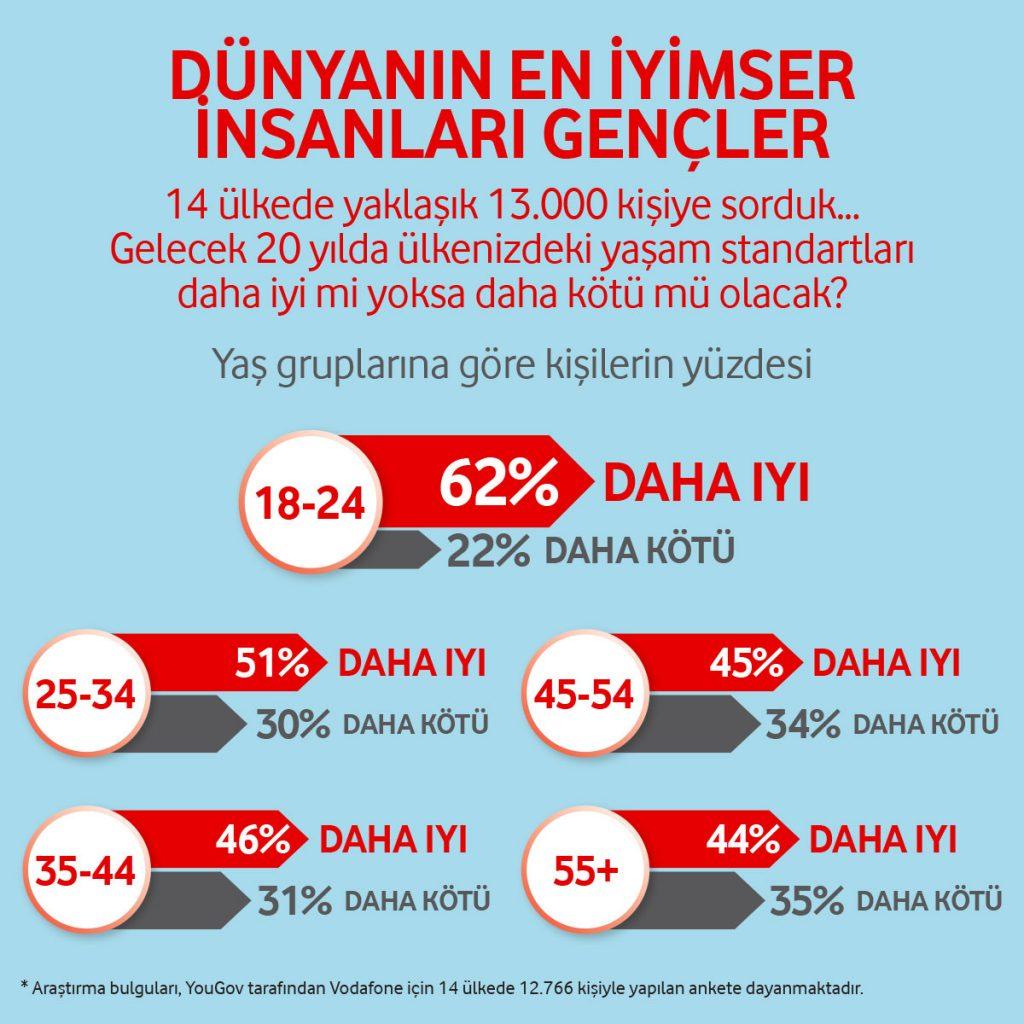 1507284810_Gelecek_Arastirmas___Infografik_2