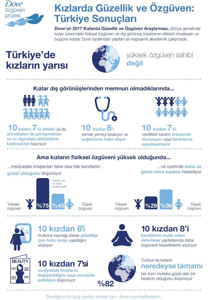 infografik dove
