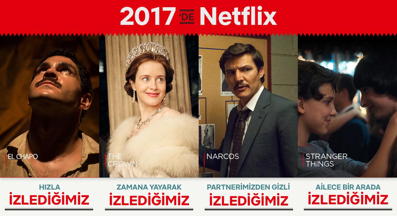 1512978501_2017_de_Netflix