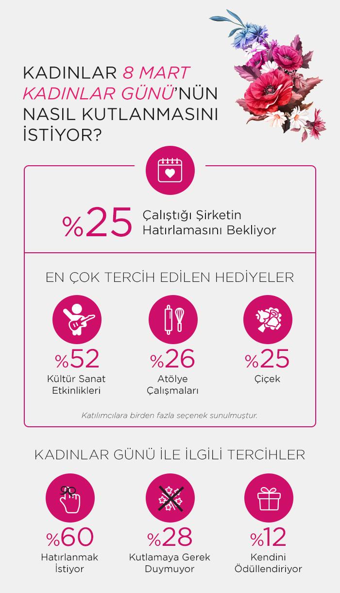 1520404944_KadinlarGunu_Arastirma