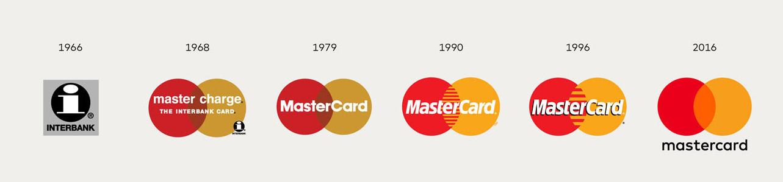 MasterCard-Logo-history