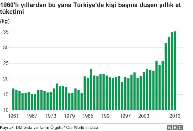 turkiye-bbc