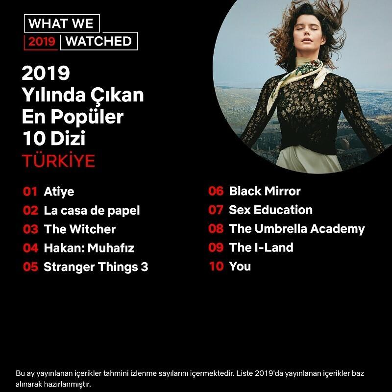 Netflix, Türkiye'de bu yılın en popüler içeriklerini açıkladı
