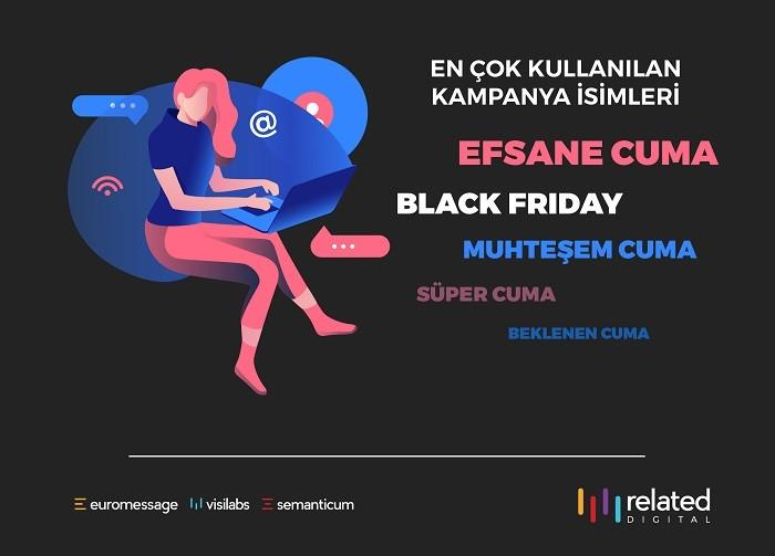 """İşte Türkiye'de """"Black Friday""""in bilançosu"""